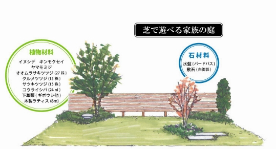 芝で遊べる家族の庭